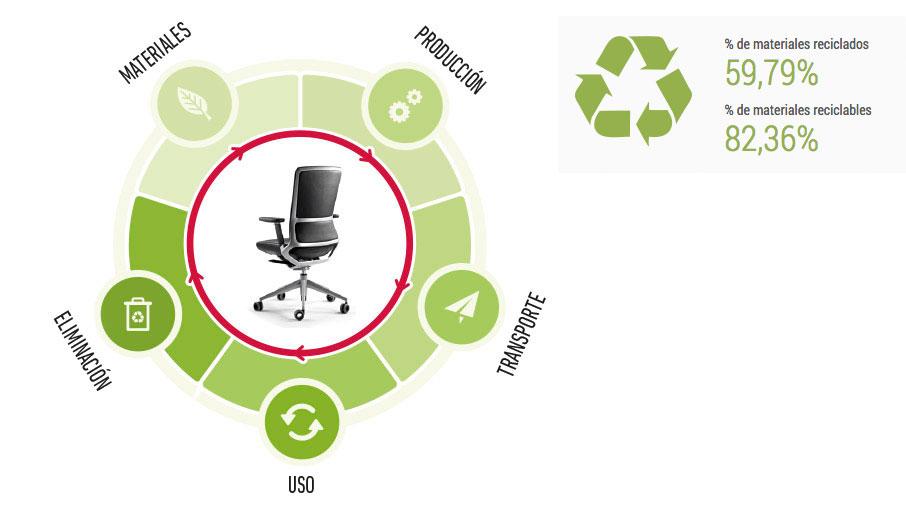 tnk-medioambiente-es